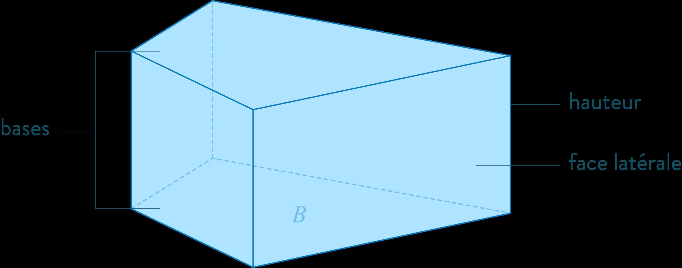 prisme droit solides mathématiques cinquième