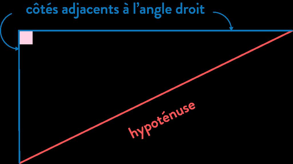 tracer un triangle connaître et utiliser les triangles - partie 1 mathématiques cinquième