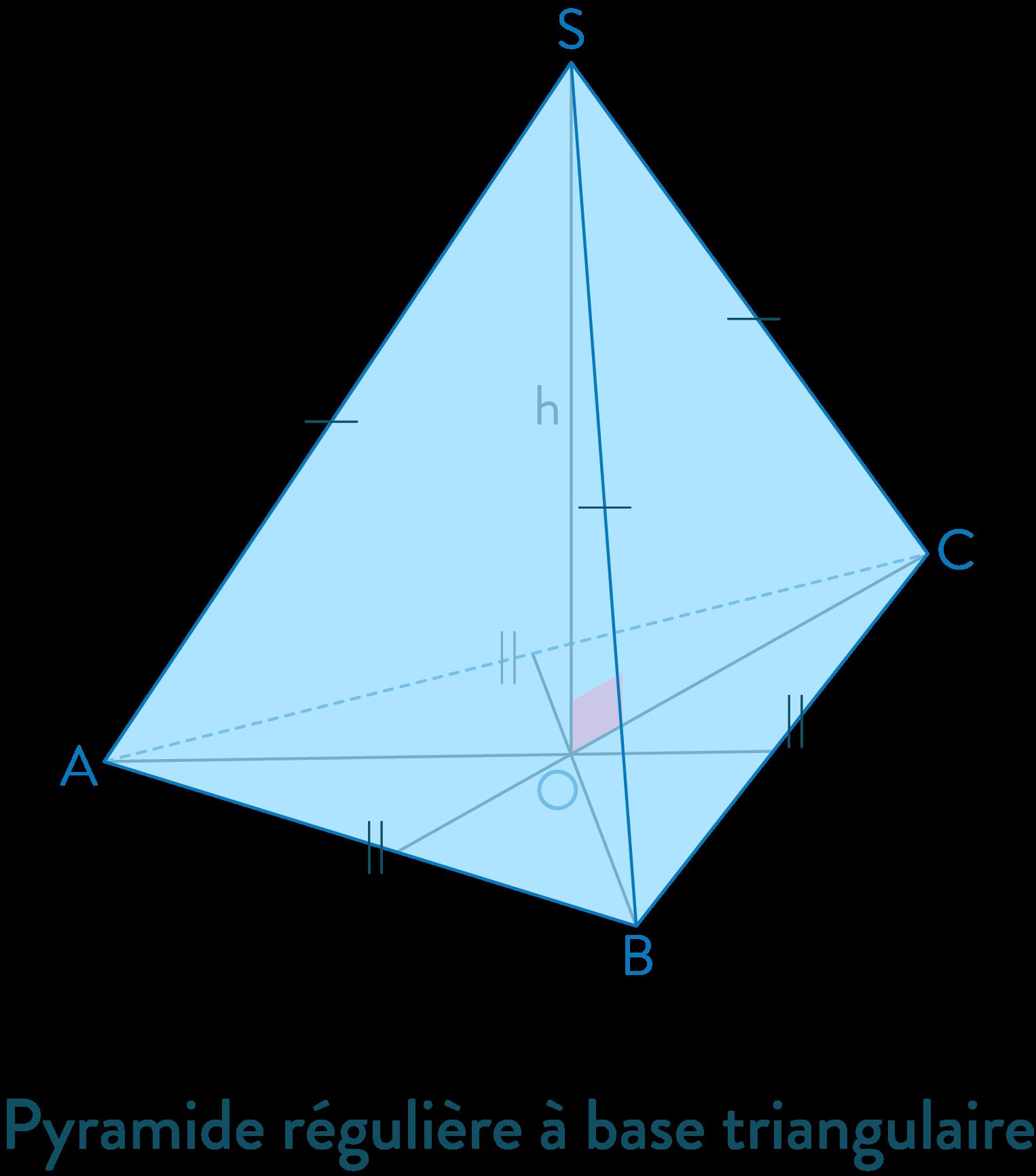 pyramide solides mathématiques cinquième