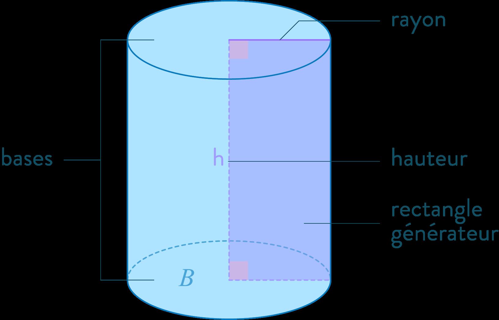 cylindre de révolution solides mathématiques cinquième
