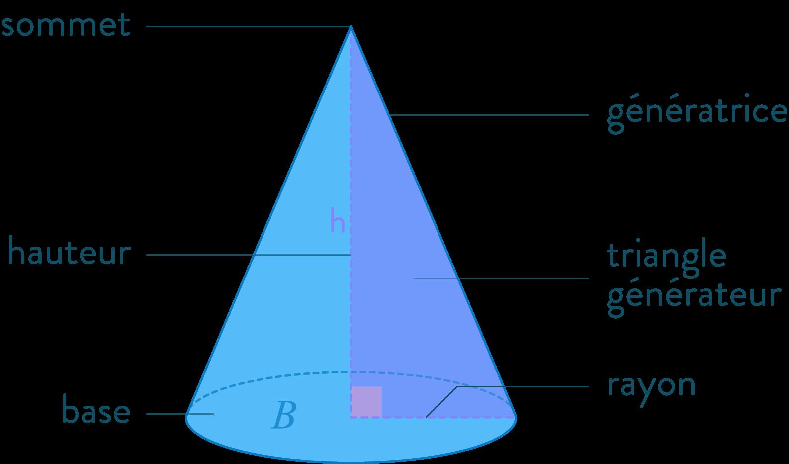 cône de révolution solides mathématiques cinquième