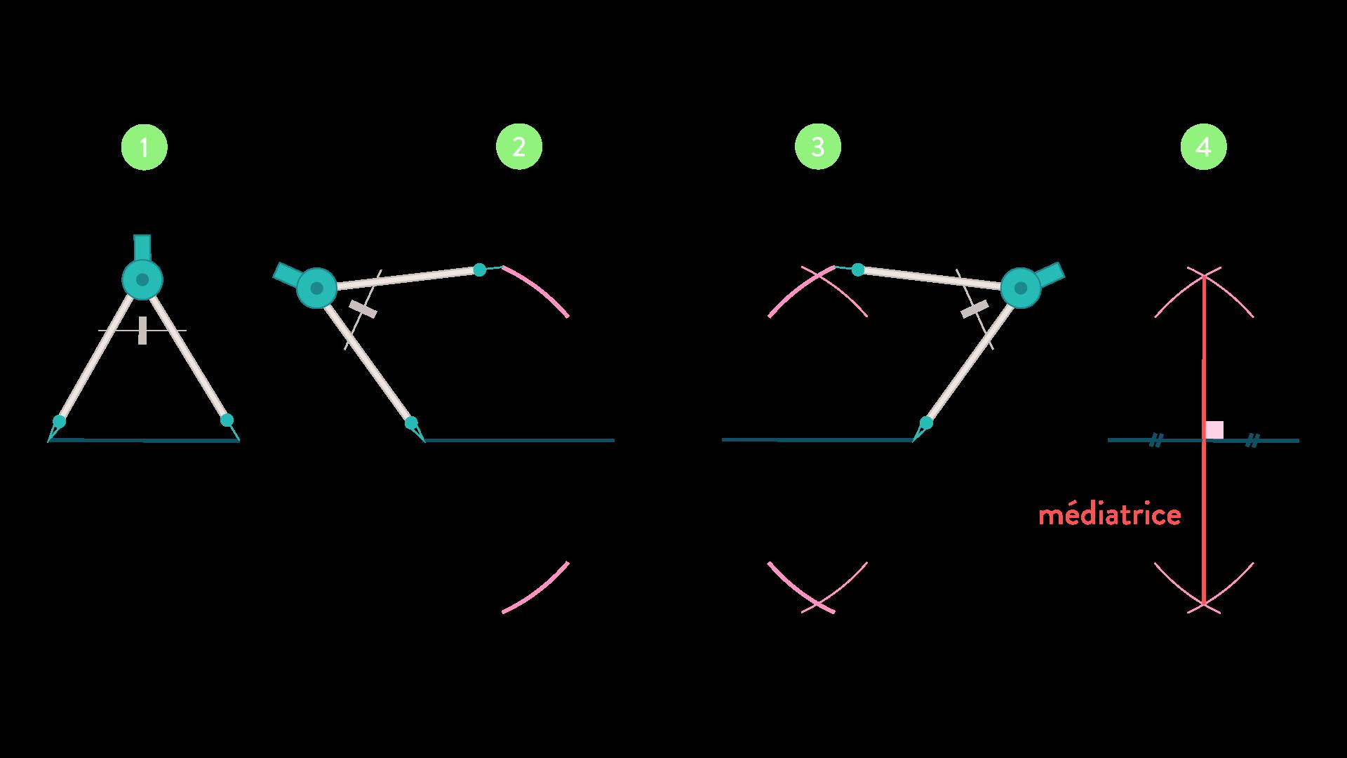 tracer une médiatrice connaître et utiliser les triangles mathématiques cinquième