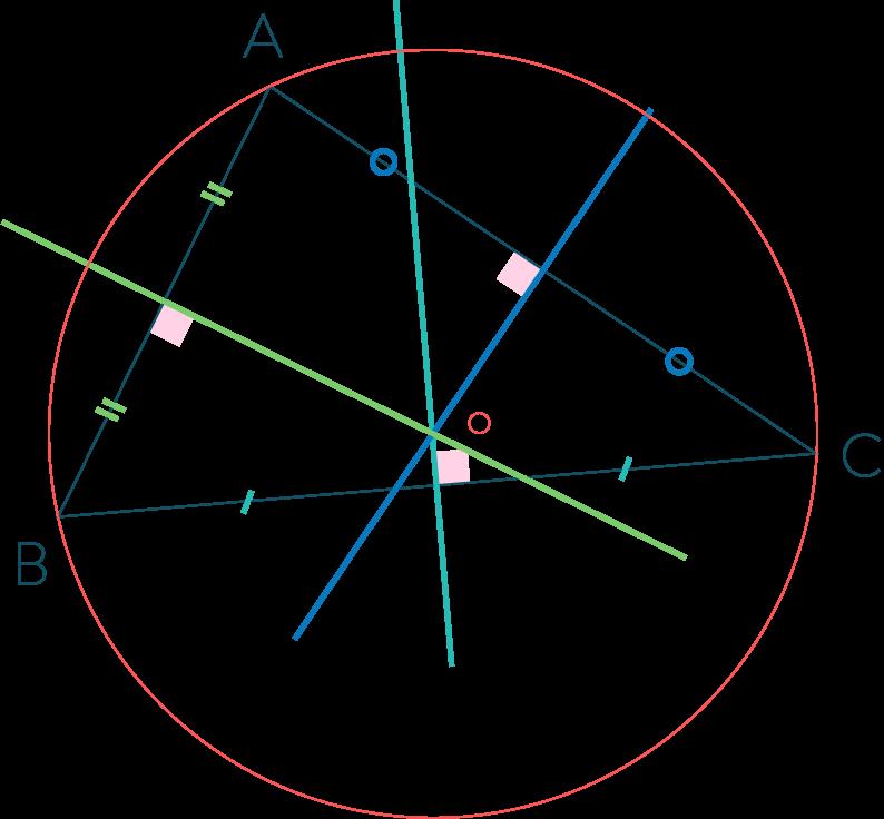 connaître et utiliser les triangles mathématiques cinquième