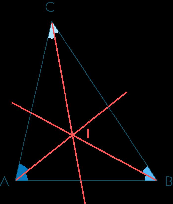 bissectrice connaître et utiliser les triangles mathématiques cinquième