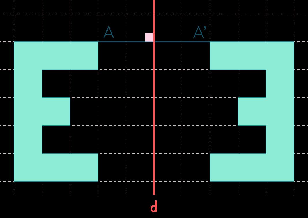 Deux figures symétriques par rapport à une droite-5e-Maths