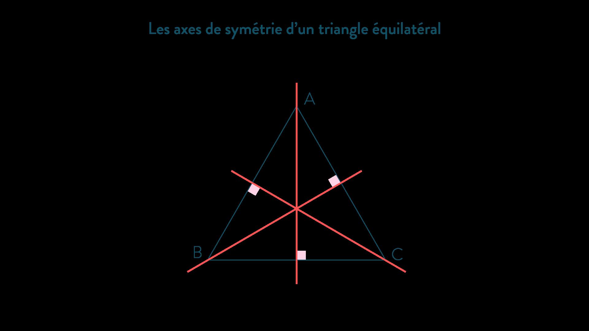 axe de symétrie Triangle équilatéral-5e-Maths