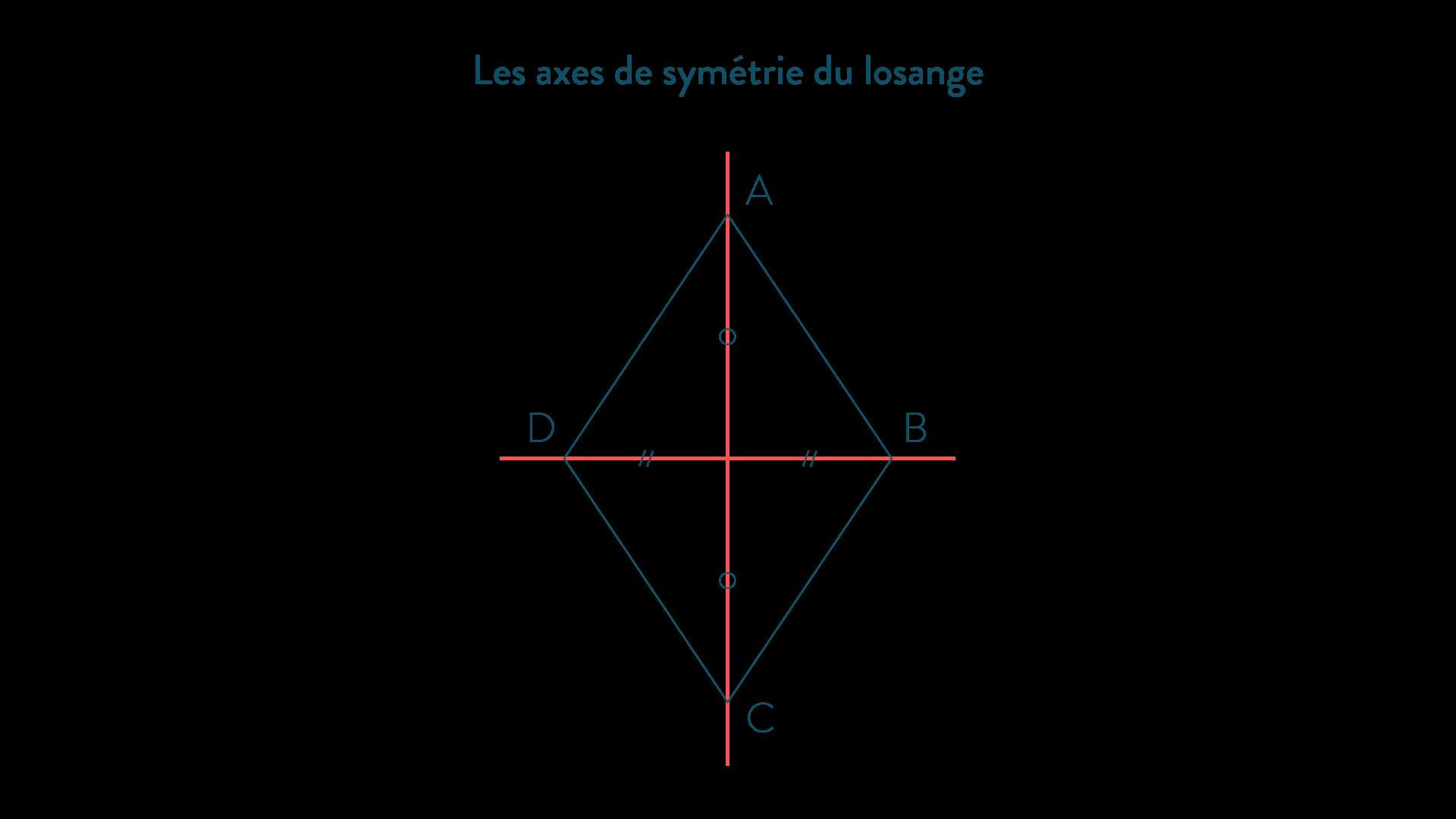 Axes de symétrie du losange-5e-Maths