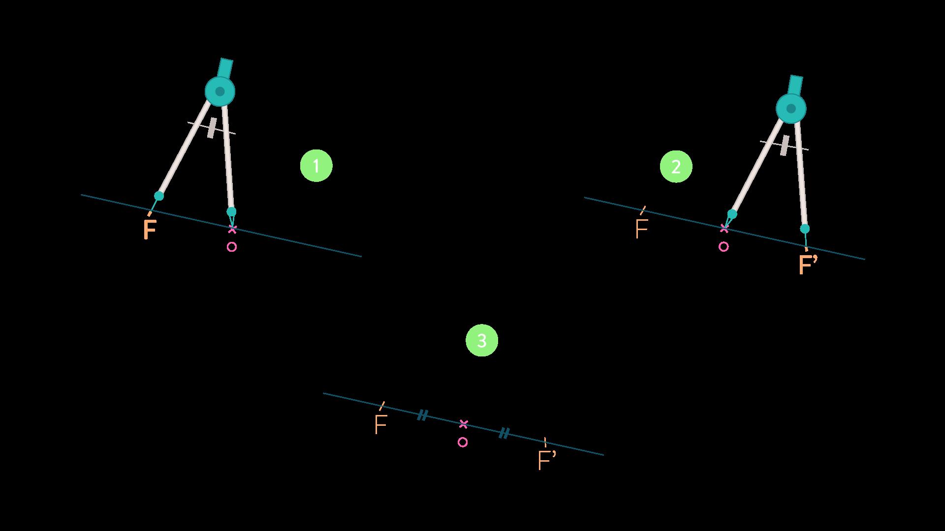 Symétrie centrale-5e-Maths