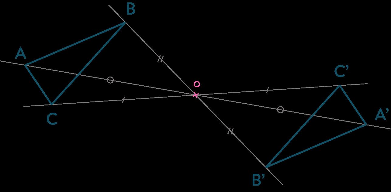 Tracer le symétrique d'une figure par rapport à un centre O-5e-Maths