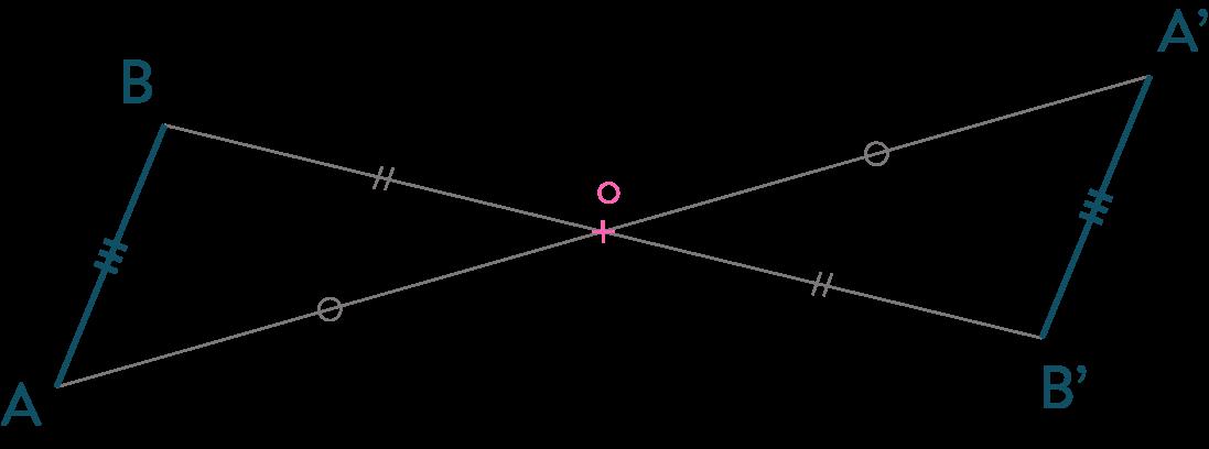 symétrie centre et axiale mathématiques cinquième
