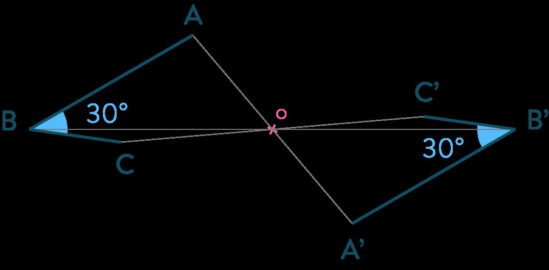 symétrie centrale et axiale mathématiques cinquième