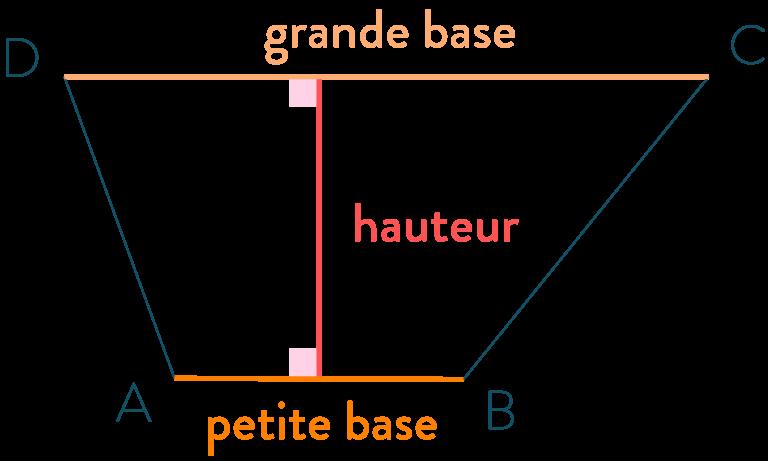 trapèze connaître les quadrilatères mathématiques cinquième