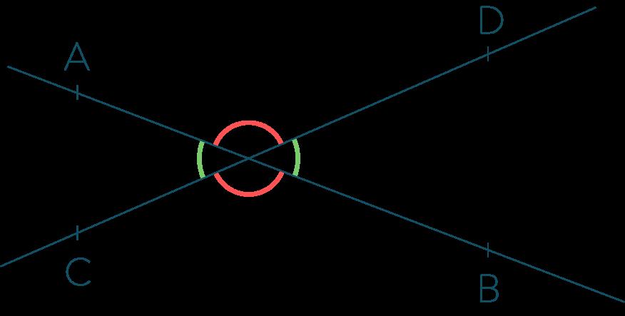 angles opposés par le sommet Caractériser le parallélisme avec les angles cinquième mathématiques
