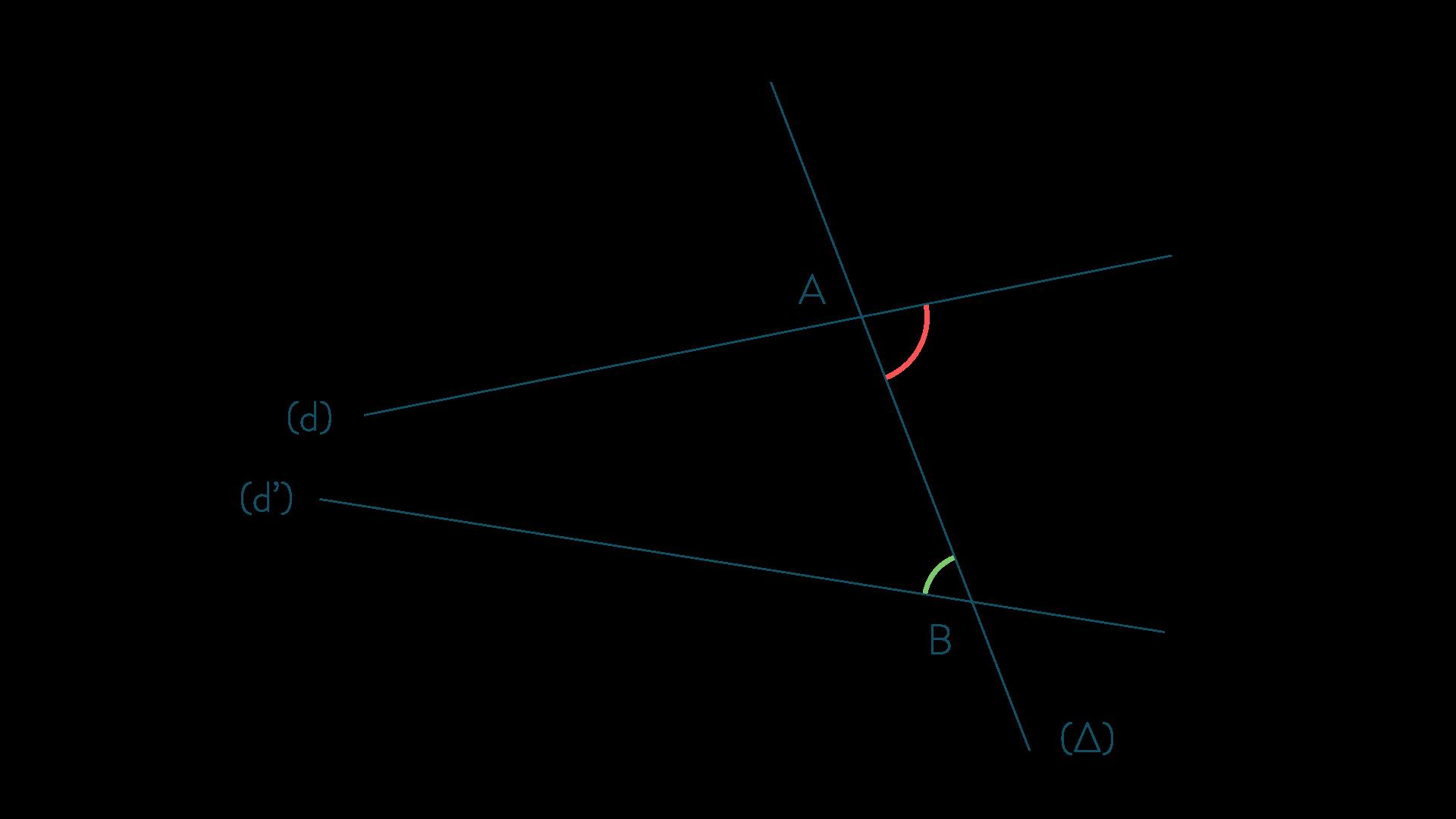 angles alternes-internes Caractériser le parallélisme avec les angles cinquième mathématiques