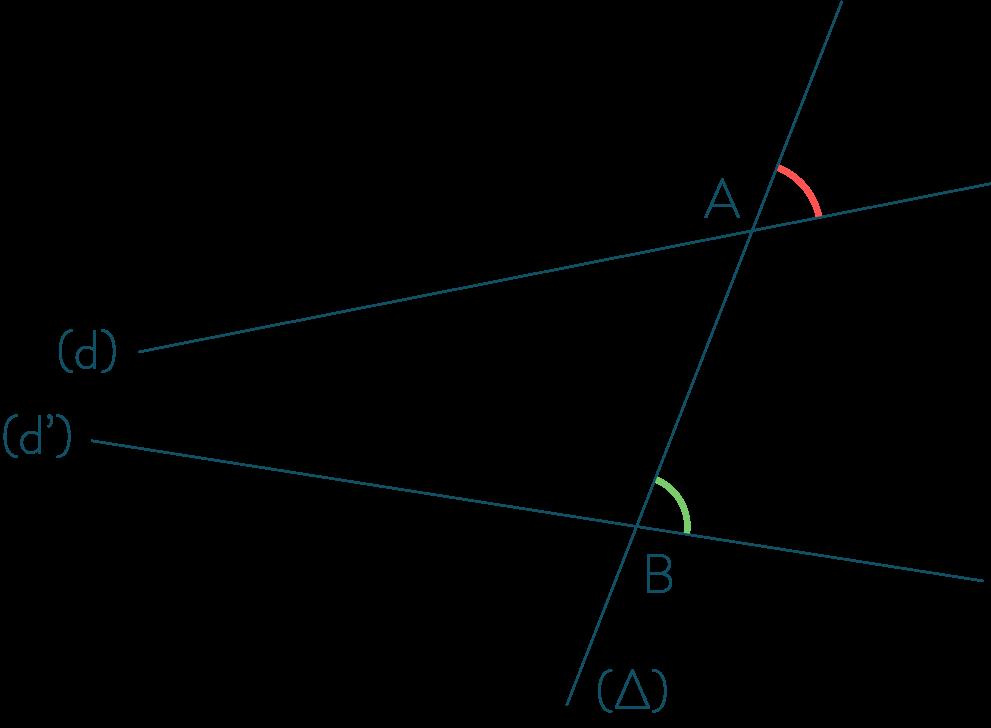 angles correspondants Caractériser le parallélisme avec les angles cinquième mathématiques