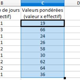 Statistiques à l'aide d'un tableur mathématiques cinquième