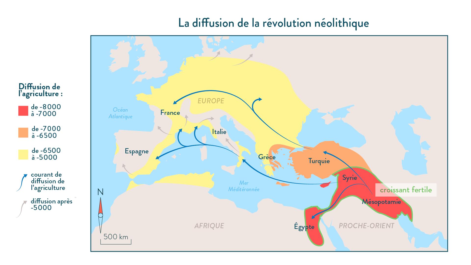 La diffusion de la révolution néolithique-6e-Histoire