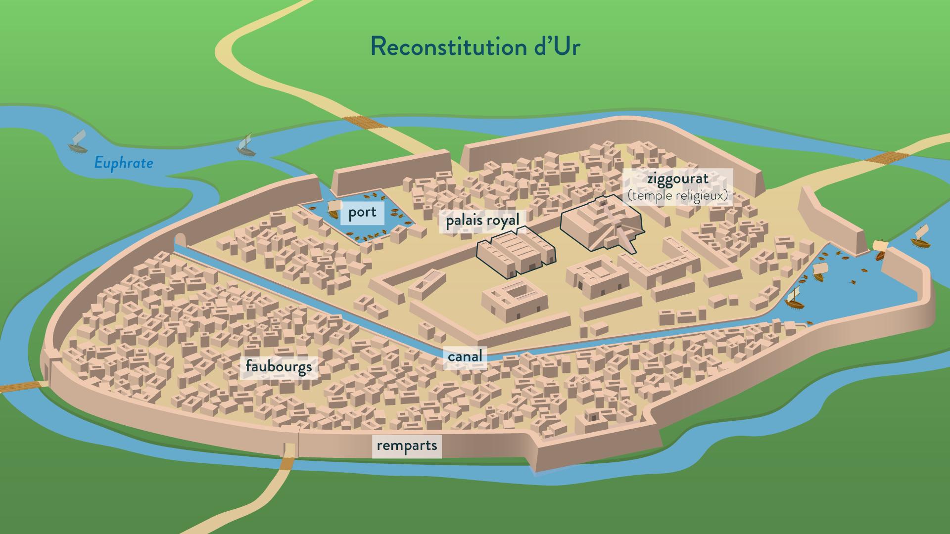 Reconstitution de la cité d'Ur-6e-Histoire