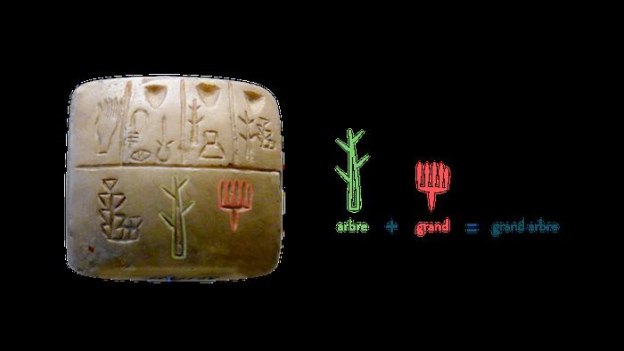 Des pictogrammes sur une tablette d'argile