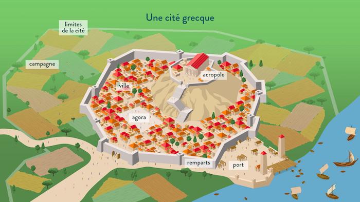 Histoire-6e-Une cité grecque