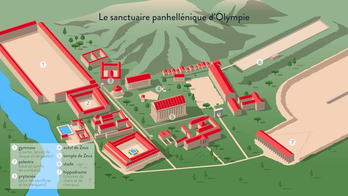 Le sanctuaire panhéllénique d'Olympie-6e-Histoire