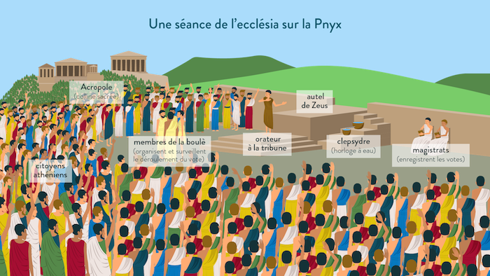 Histoire-6e-Une séance de l'ecclesia sur la Pnyx