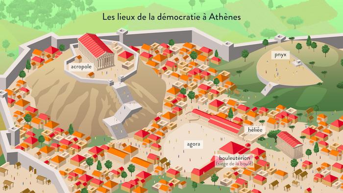 Histoire-6e-Les lieux de la démocratie à Athènes