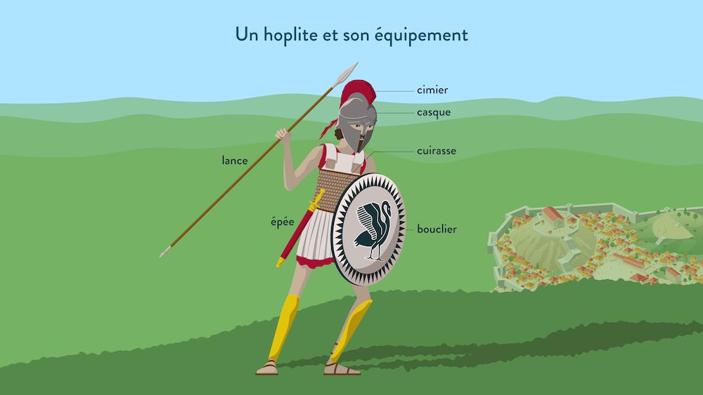 Histoire-6e-Un hoplite et son équipement