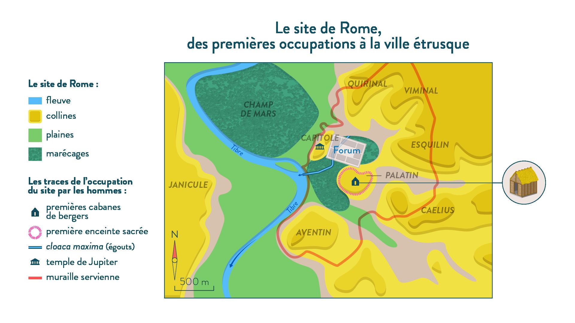 Le site de Rome, des premières occupations à la ville étrusque-histoire-6e