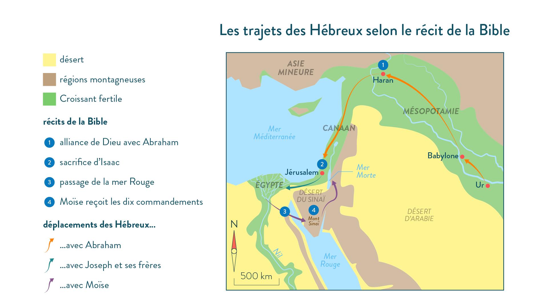 Les trajets des Hébreux selon le récit de la Bible-histoire-6e