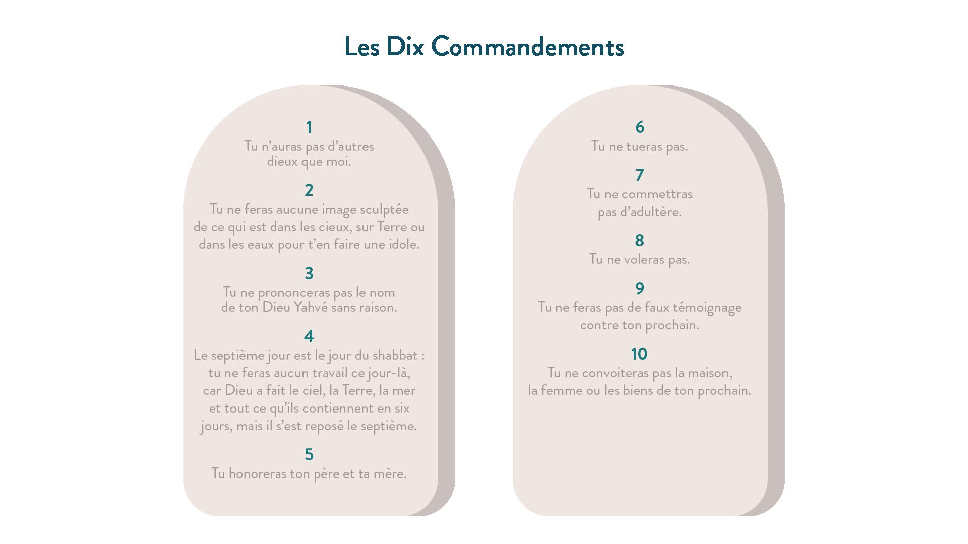 Les Dix Commandements-histoire-6e