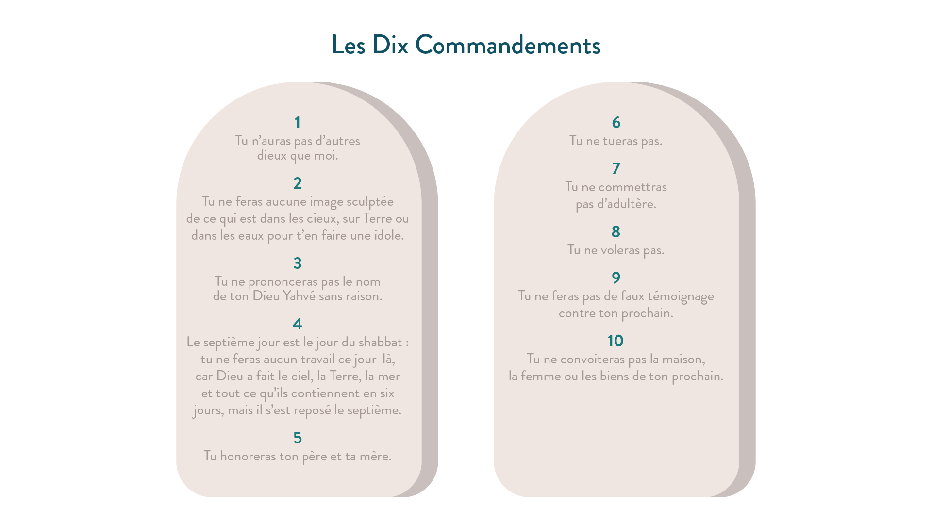 les 10 commandements de la bible pdf