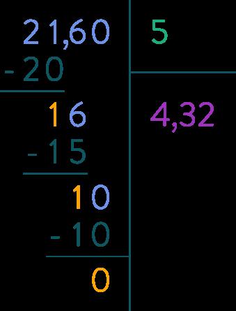 division décimale mathématiques sixième