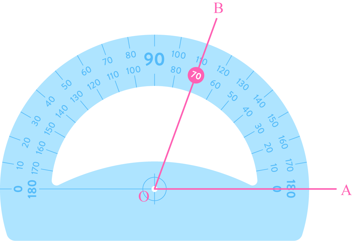 mesurer un angle avec un rapporteur