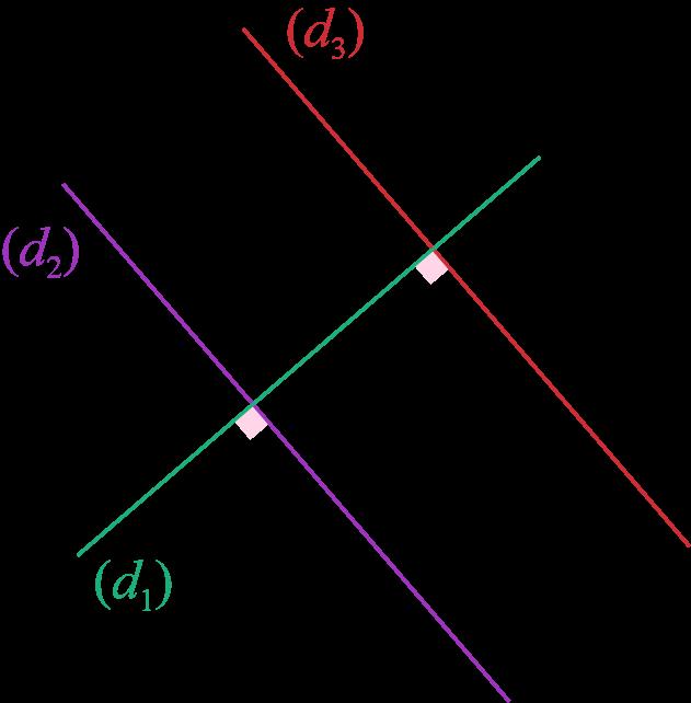 Propriétés des droites parallèles et perpendiculaires