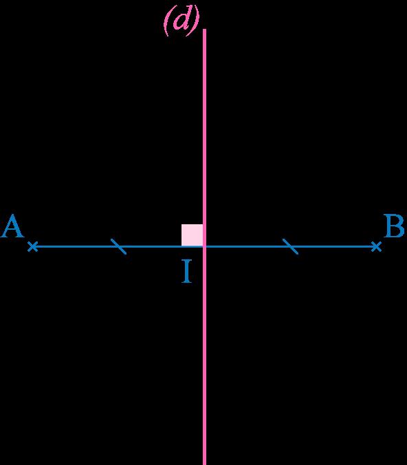 cercle médiatrice triangle