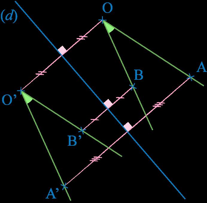 symétrique d'un angle