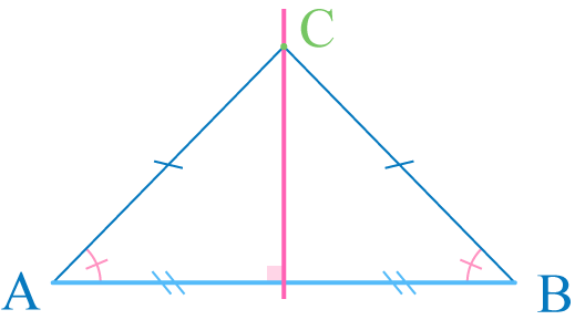 triangle équilatérial axe de symétrie médiatrice