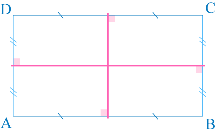 rectangle axe de symétrie