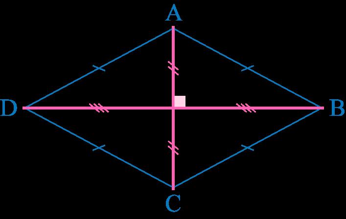 losange axe de symétrie diagonales