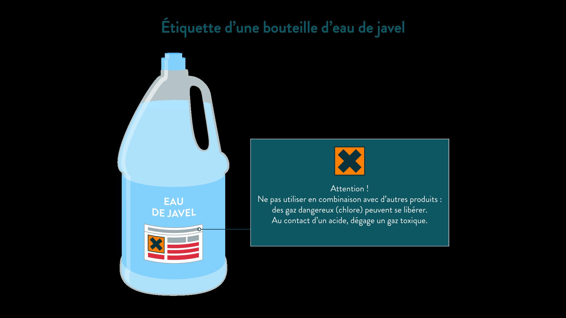 Étiquette d'une bouteille d'eau de Javel physique chimie 6eme schoolmouv