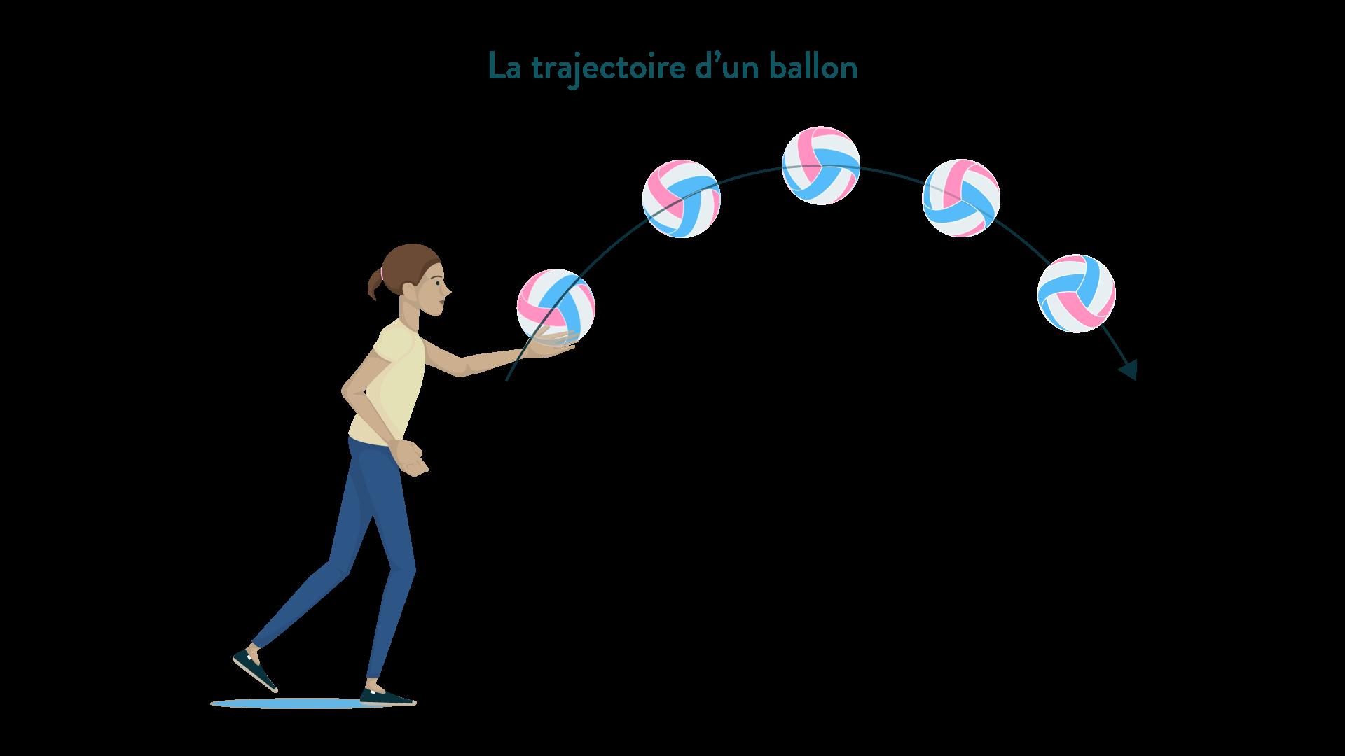 Trajectoire ballon positions au cours du temps physique chimie schoolmouv