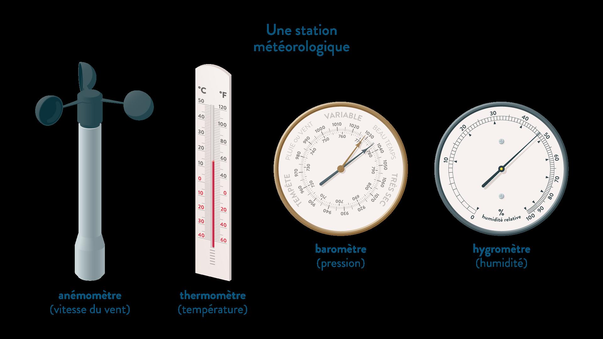 Une station météorologie-svt-6e-schoolmouv
