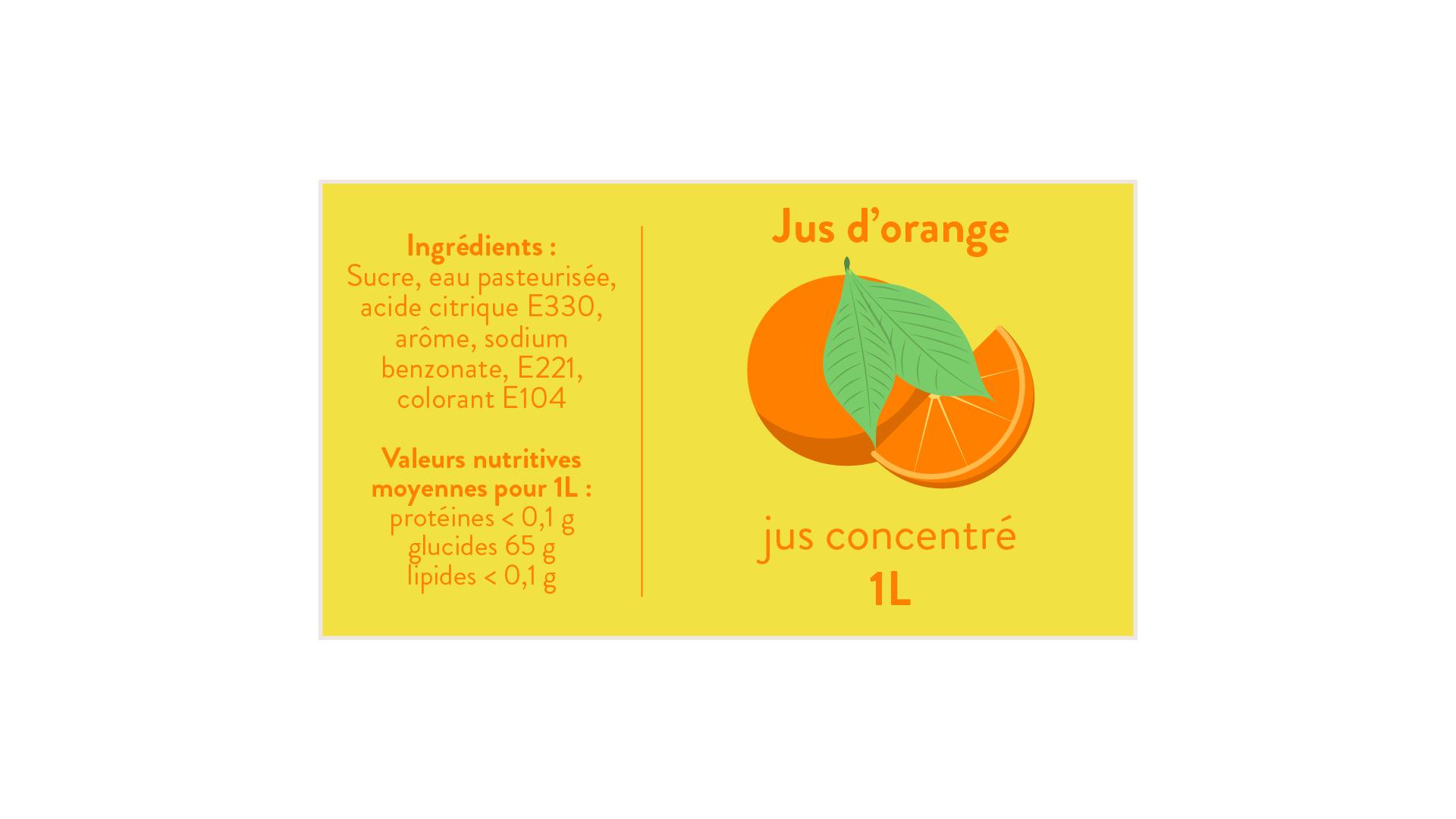 Étiquette de jus d'orange
