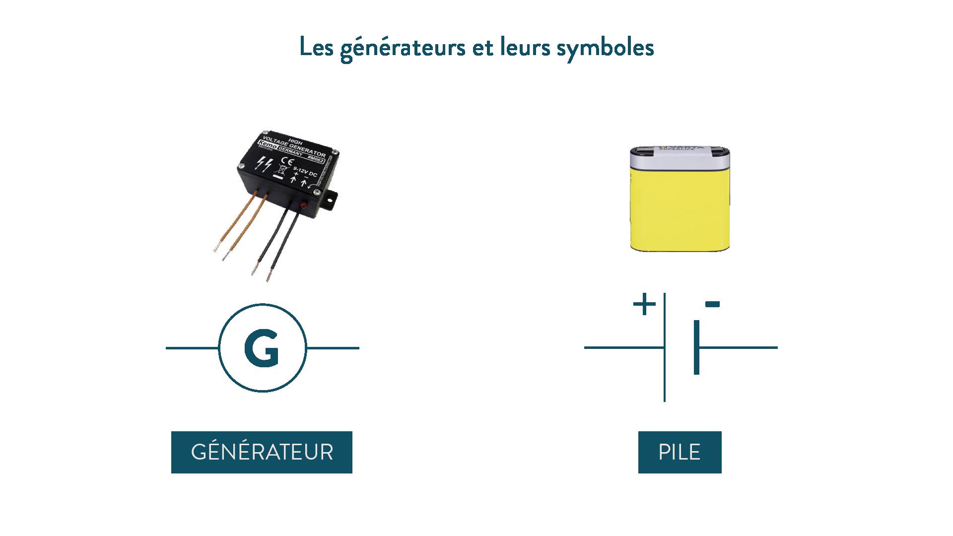 Les générateurs et leurs symboles