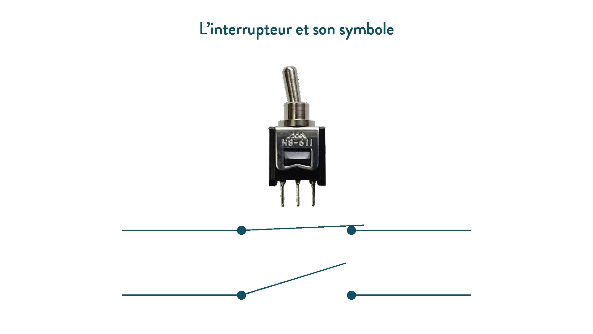 L'interrupteur et son symbole