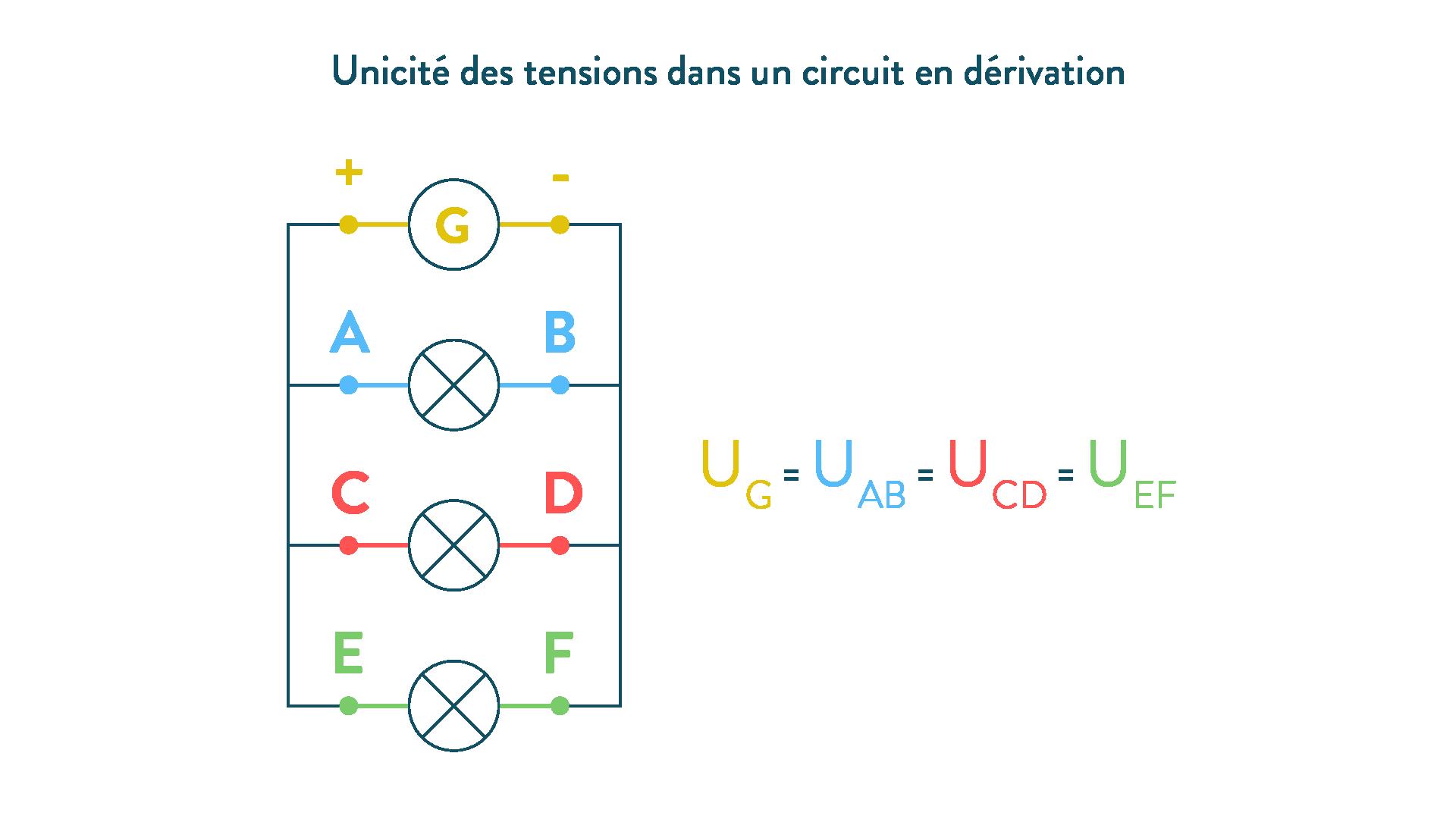Unicité des tensions dans un circuit en dérivation