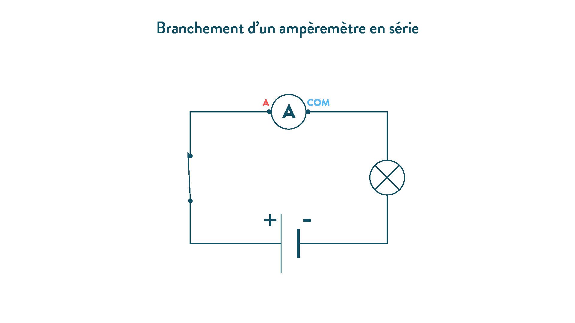 Branchement d'un ampèremètre en série dans un circuit