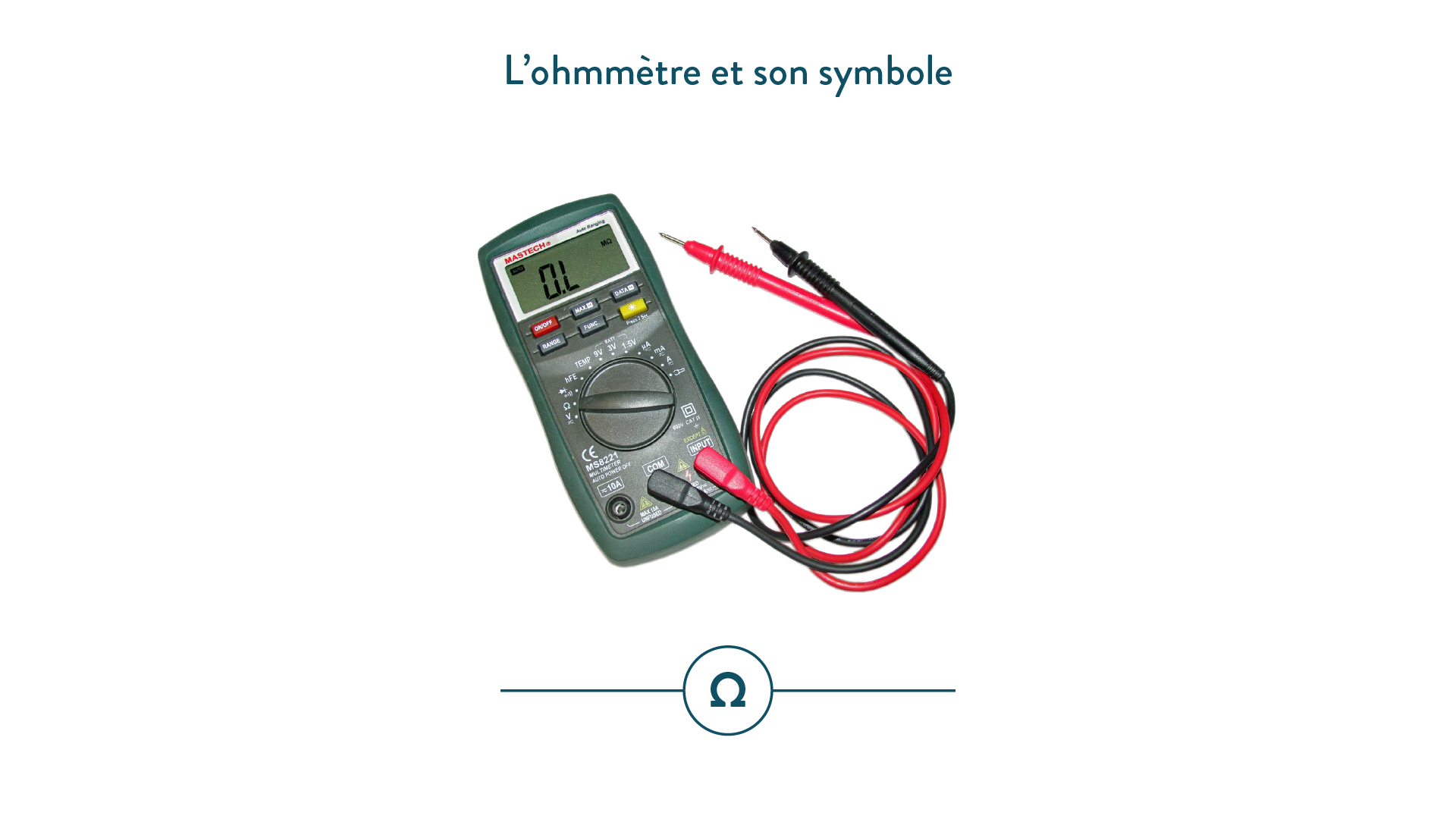 L'ohmmètre et son symbole
