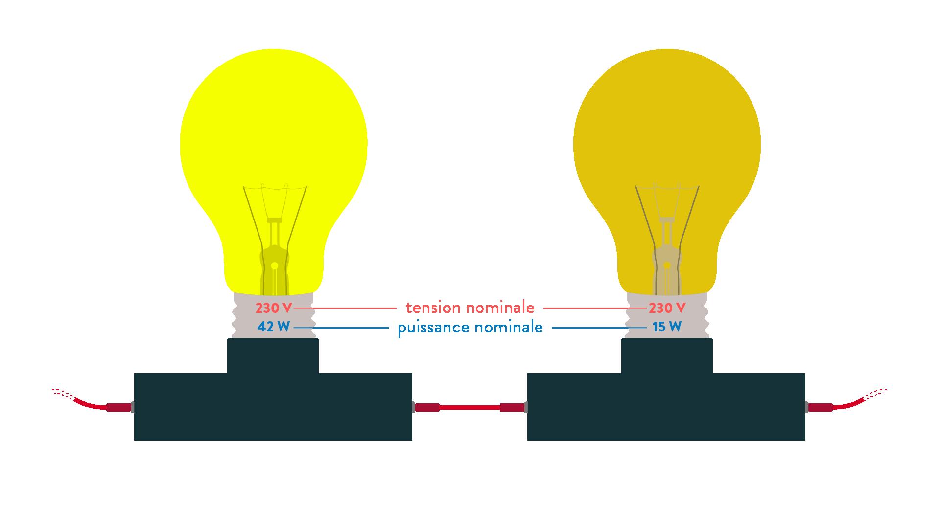 lampes, puissances et tensions nominales